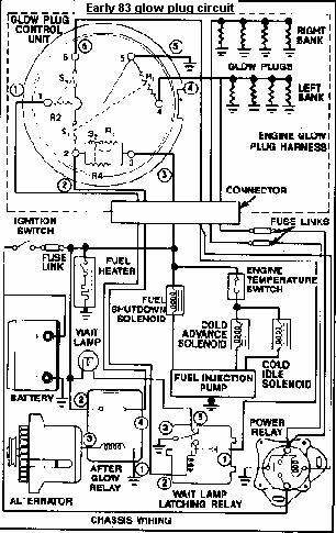 1991 Ford F700 Wiring Diagram