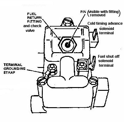 Exploded Diagram Of A Toyota Corolla E11 Typical Startersolenoid Assembly in addition Page 4 also Ford Thunderbird 1995 Ford Thunderbird Not Charging moreover Pre Sept 1968 besides Dodge Ram 1500 Spark Plug Wiring Diagram. on ford starter relay